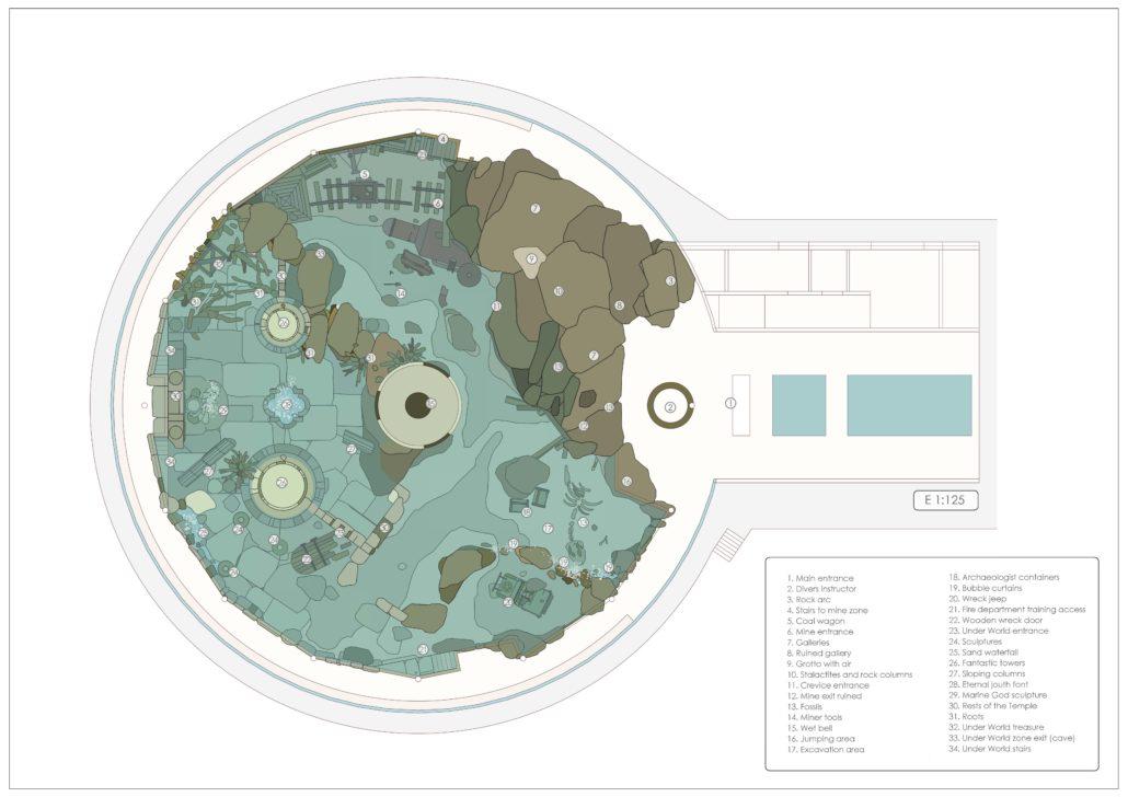 Zoo architecture